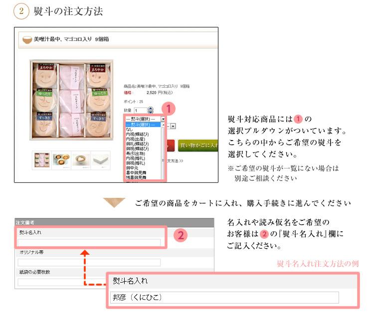 (2)熨斗の注文方法